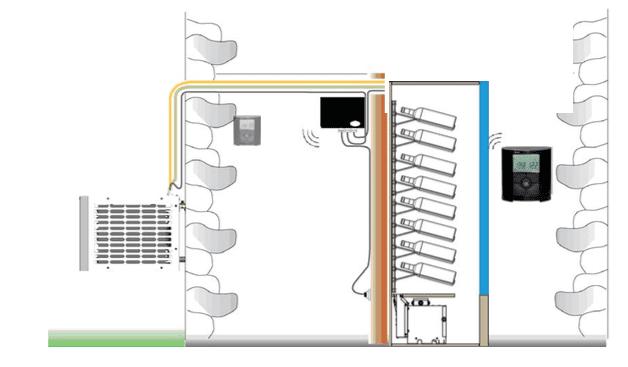 Friax EVA installation arrangement