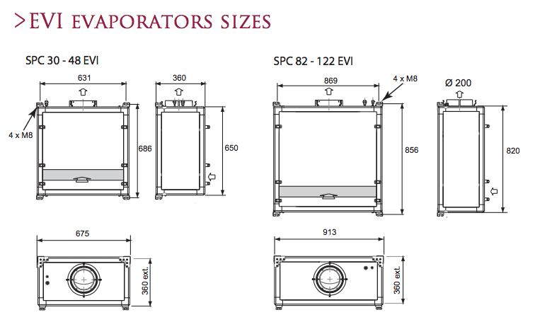 Friax EVI indoor unit dimensions