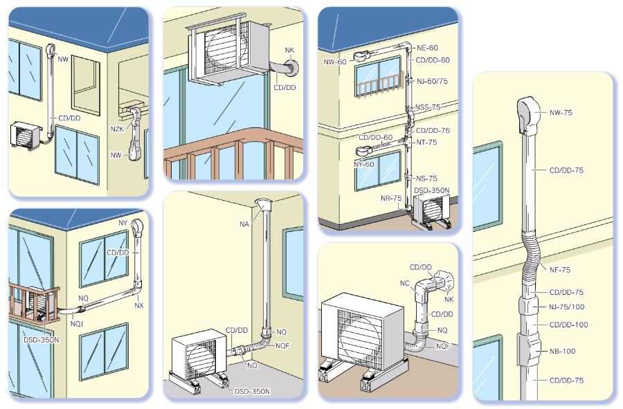 Inoac installation guide
