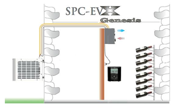 Friax EVX installation arrangement
